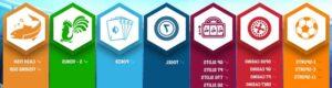 Ciri-Ciri Situs Taruhan Online Di Indonesia
